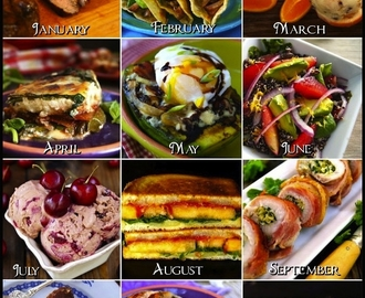 12 Most Popular Recipes of 2013