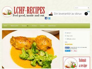 www.lchf-recipes.com