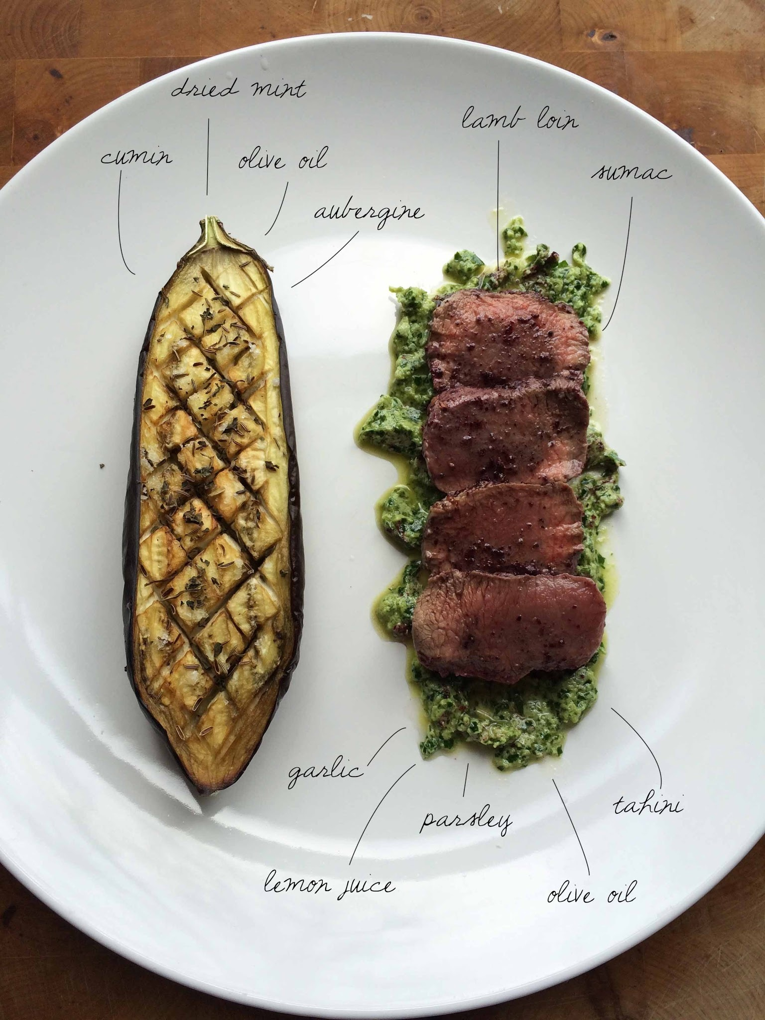 Lamb with Sumac, Green Tahini Sauce and Aubergine