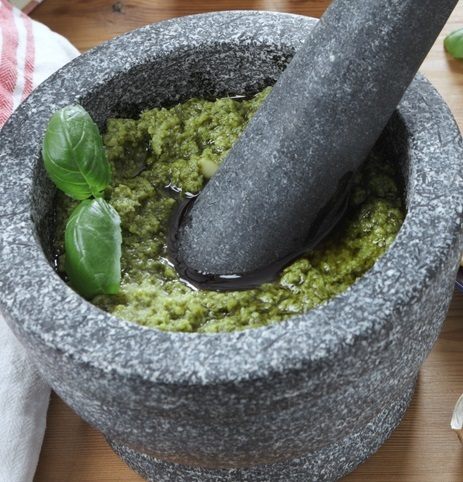 What Kind Of Pesto Do You Like?