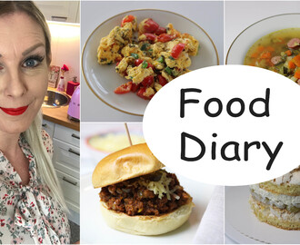 Food Diary YouTube #80