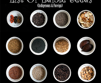 List of Edible Seeds (Nutrition & Uses)