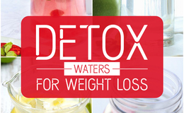 detoxing drinks