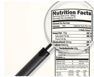 How to Read Nutrition Labels