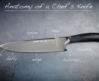 Can't cut, won't cut? The art of chopping vegetables in 4 simple steps…