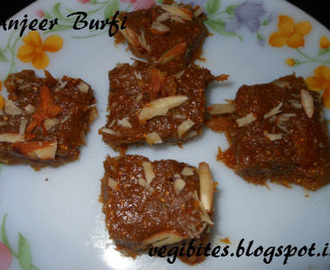 Anjeer Mithai (Dried Figs Sweet)
