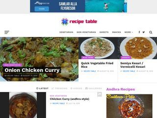Indian Recipes | Andhra Recipes | Food and Cooking