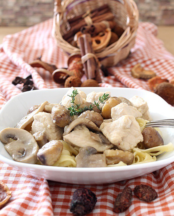 Chicken Breasts with Chestnuts and Mushrooms- Guest Post