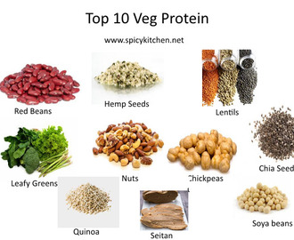 Top 10 Vegetarian Protein Sources | Veg Protein