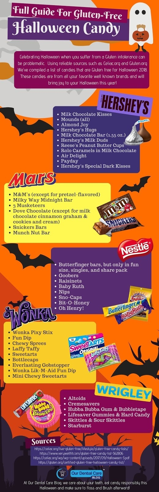 Guest Post #infographic: Gluten Free Halloween Candy for 2018