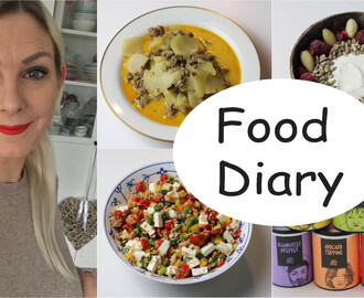 Food Diary YouTube #82