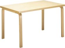 Artek Aalto pöytä 81B