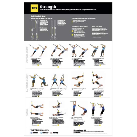 TRX All Body Strength Plakat 58 x 86cm