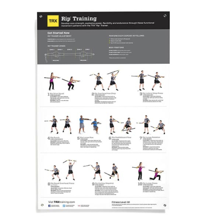 TRX Rip Training Plakat 58 x 86cm