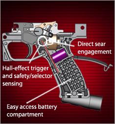 X7 E-Grip Kit