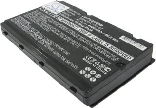 Fujitsu Amilo Pi3450 etc