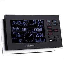 Ventus vejrstation - W155