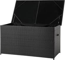 Polyrottinkinen säilytyslaatikko 160 cm MODENA
