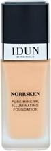 IDUN Minerals Norrsken Embla Flytande Foundation