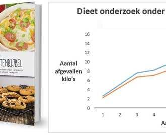 jasper alblas dieet boek