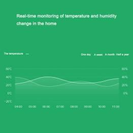 Xiaomi temperatur og fugtighedsmåler