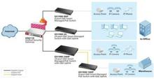 ZyXEL GS1900-24, 24-port GbE L2 Smart Switch, rackmount, fanless