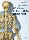 Atlas över människokroppen