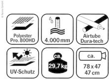 Caravanfortelt Esprit 420 pro