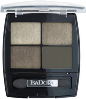 Isadora Eyeshadow Quartet Urban Green