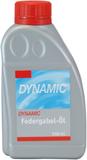 Dynamic Gaffelolja Rengöring & underhåll Viksosite
