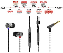 Hörlur in-ear SoundMAGIC e10C Med mikrofon