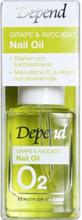 Depend Grape & Avocado Nail Oil 10 ml