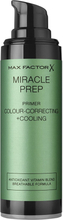 Colour-Correcting & Cooling Primer - 30 ml