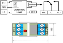 Irrm 2 relay card
