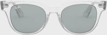 Ray Ban Meteor 0RB2168 Solglasögon Transparent