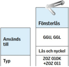 Velux Fönsterlås med nyckel