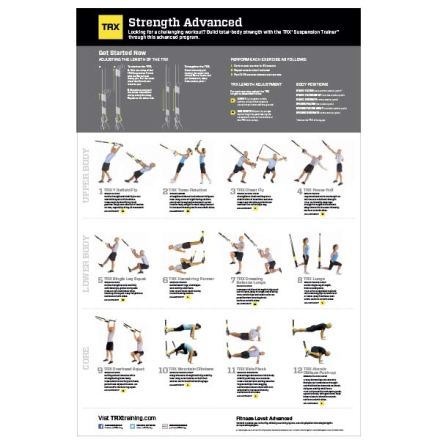 TRX All Body Strength Advanced Plakat 58 x 86cm