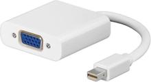 Mini DP - VGA adapter