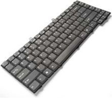 Keyboard - Nordisk -