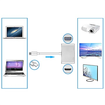 USB 3.1 Type-C / VGA, HDMI Adapter - 4K Ultra HD - Sølv