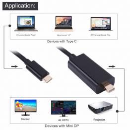 USB-C til Mini Displayport kabel 2m