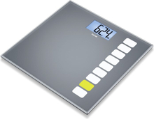 Beurer GS 205 sekvens