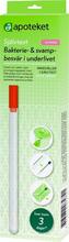 Apoteket Bakterie/Svamp test